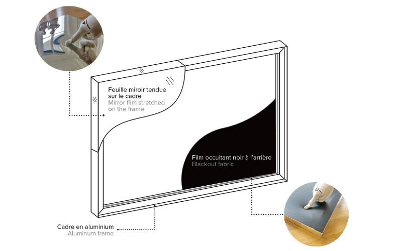 miroir_equestre_facile_installation_produit_miroir_equitation_like_mirror_mirolege